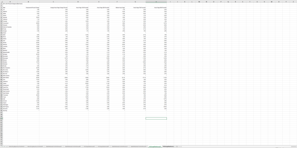 Before: Complex and Intimidating Spreadsheet